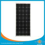 Yingli Solar Panel Mono 150 Watts Solar Module