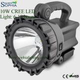 Flashlight, Rechargeable Flashlight, LED Flashlight, Mini Flashlight, Emergency Light