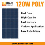 120W Polycrystalline Solar Panel Mini Convenient Polycrystalline Solar Cell