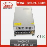 24VDC 25A 600W Switch Mode Power Supply