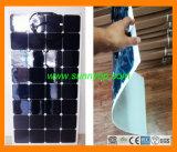 20W-200W Efficiency Mono Solar Panel Module