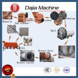 Hot Selling Ceramite and Ceramic Sand Production Line From China Factory