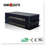 Saicom(SCV-08mT/R) 8CH Video, Single Fiber, Digital Video Optical Converter