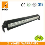 15W/LEDs CREE Chip 180W CREE LED Driving Light (HG-8615-180W)