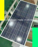 Competitive Price 160W Poly Solar Panel Manufactures in China