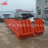 Container Loading Dock Platform Loading Unloading Ramps
