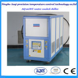 20HP Cooling-Water Machine Used for Plastic Industry