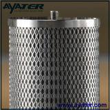 Ayater Afr-Z-0320-API-GF05-V Lube Oil Filter Element for Turbine System
