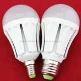 6W/8W/10W/12W E27/E14/B22 220V/110V LED Light Bulb Lamp (2835SMD)