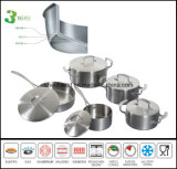 3 Layer Induction Cooker Sc583