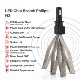 H3 30W 6000k Philips LED Headlights Convertion Kit for Cars