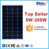 12V Battery Charging PV Solar Module 100W Monocrystalline Solar Panel