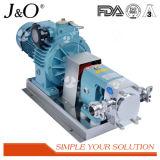 Sanitary Stainless Steel Rotor Pump