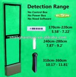 EAS Security System/Antenna/Gate for Clothing Store