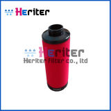 K058ao Domnick Hunter Replacement Compressed Air Filter Element