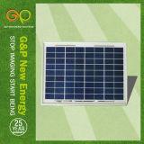 35W Poly Solar Modules for Portable Solar Sytsem (GPP35W36)