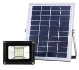 New Dark Sensor Solar Flood Light Garden Spotlight Wall Lamp Outdoor Path Emergency Light