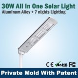 High Efficiency Integrated LED Solar Street Lights Kits 20W
