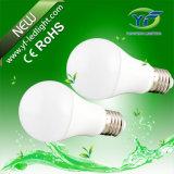 6W 12W B22 Lighting Bulb with RoHS CE SAA UL