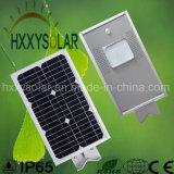 Manufacturer 8W All in One Solar Street LED Light