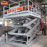 1.5ton Hydraulic Scissor Lift Platform