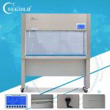 Sw-Cj-2fd Type Vertical Air Supply Laminar Flow Clean Cabinet