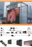 P10 Outdoor Double Side LED Display