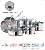 Cookware Impact Bottom