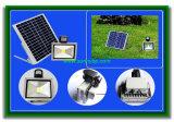 10 Watt Solar Security Floodlight with Sensor