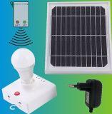 Solar Lantern Seires