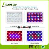Full Spectrum Dimmable Veg/Bloom LED Grow Light