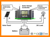 12V/24V/48V 30A PWM Solar Charge Controller with LCD Screen