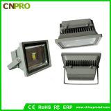 Quality Assurance 10W/20W/30W/50W/100W/150W Outdoor LED Floodlight