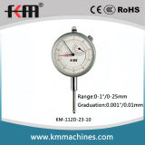 Inch and Metric Dial Indicator Hand Tool