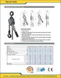 Lever Hoist Safety Device 0.75 Ton to 9 Ton