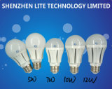LED Bulb High Power PF>0.9 High Lumen
