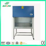 SF-SW-1100B2 Biosafety Cabinet