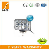 Waterproof Hi/Lo Beam 24W Square LED Headlight