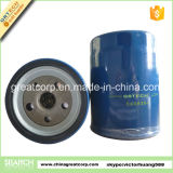 Wholesale Types of Oil Filter PF35