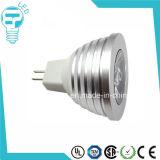 Factory Direct Sales 3W LED Spotlight