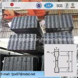 Mild Steel I Section Flat Bar Price