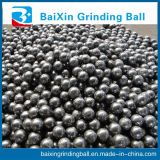 High Hardness Grinding Media Ball for Mining Equipment