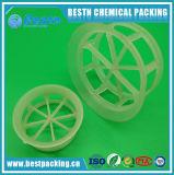 Plastic Cascade Mini Ring (Plastic Ladder Ring) in PE PP PVC CPVC PVDF