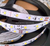 How Many LED Strip Light Options