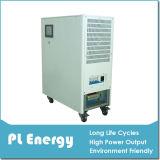 3000W Solar Powered Lithium Uninterrupted Power Supply (UPS)