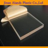 4X8 Transparent Acrylic PMMA Plexiglass Sheet with Best Prices