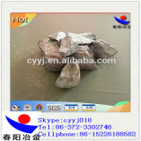 Silicon Aluminum Alloy in China Factory