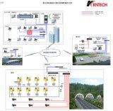 Highway Intelligent Digital Broadcasting System Solution