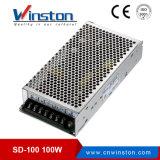 5VDC 20A, 12VDC 8.5A, 24VDC 4.2A, 48VDC 2.1A 100W DC to DC Converter (SD-100 Series)