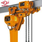 Small Crane Electric Chain Hoists/Low Headroom Hoists (HSY)